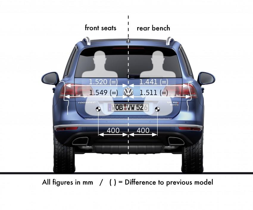 Volkswagen Touareg: second-gen facelift for Beijing Image #272212