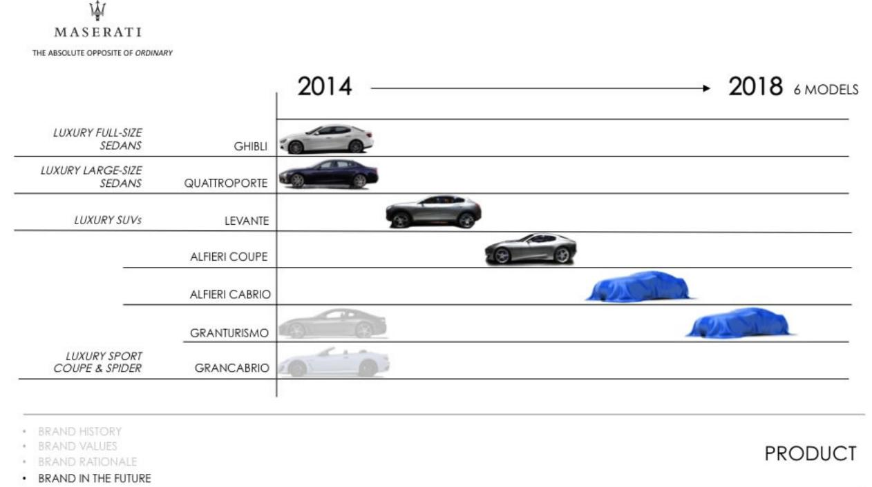 Fiat chrysler automobiles five year plan unveiled new alfa rwd lineup a new