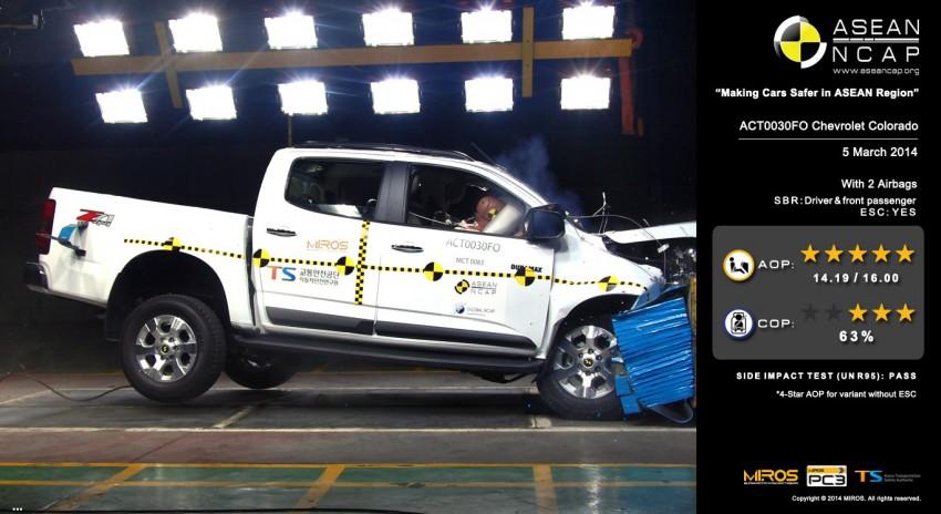 ASEAN NCAP Phase III: Honda CR-V, Proton Preve, Toyota Corolla Altis, Chevrolet Colorado get five stars Image #245961
