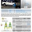ASEAN NCAP P-3 Chevrolet Colorado.pdf-1