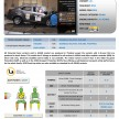 ASEAN NCAP P-3 Chevrolet Sonic.pdf-1