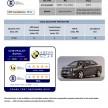 ASEAN NCAP P-3 Chevrolet Sonic.pdf-2