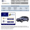 ASEAN NCAP P-3 Honda CRV.pdf-2