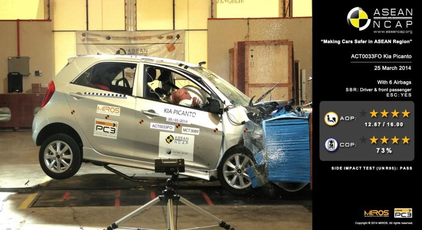 ASEAN NCAP Phase III: Honda CR-V, Proton Preve, Toyota Corolla Altis, Chevrolet Colorado get five stars Image #245976