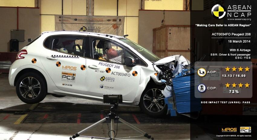 ASEAN NCAP Phase III: Honda CR-V, Proton Preve, Toyota Corolla Altis, Chevrolet Colorado get five stars Image #245980
