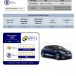 ASEAN NCAP P-3 Peugeot 208.pdf-2