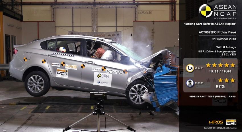 ASEAN NCAP Phase III: Honda CR-V, Proton Preve, Toyota Corolla Altis, Chevrolet Colorado get five stars Image #245983