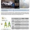 ASEAN NCAP P-3 Proton Preve.pdf-1