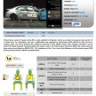ASEAN NCAP P-3 Toyota Corolla Altis 2.0.pdf-1