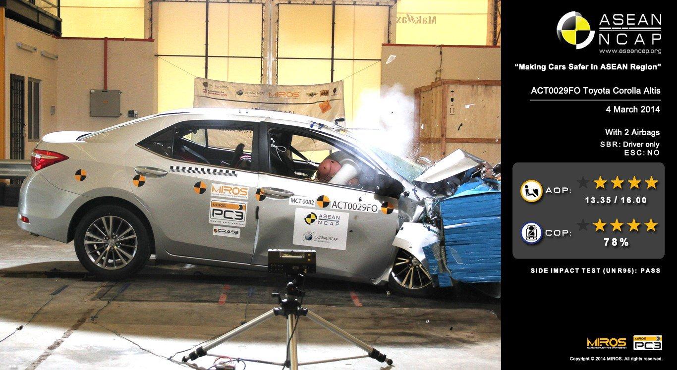 Asean Ncap Phase Iii Honda Cr V Proton Preve Toyota