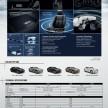 All-New Teana-Pre-Sales Leaflet_back