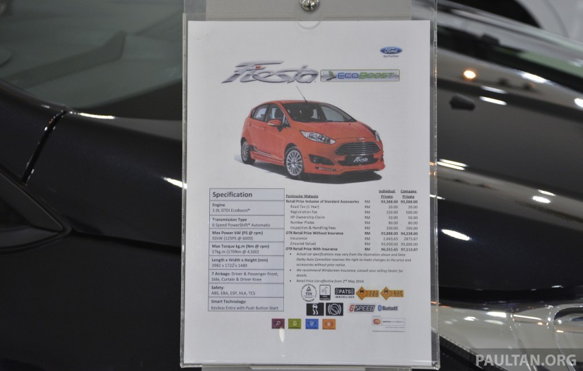 Ford Fiesta 1.0 EcoBoost launched – RM93,888 Image #245526