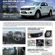 Ford Ranger XL Double Cab