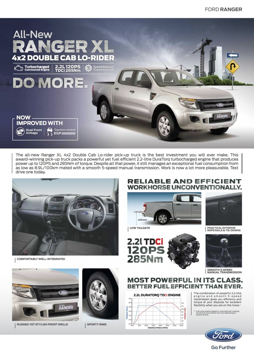 Ford Ranger updated – ESP, 3-point belts and ISOFIX Image #250682