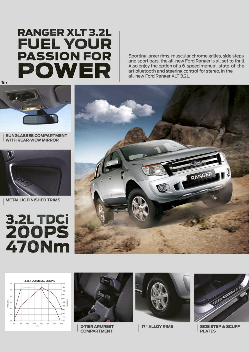 Ford Ranger updated – ESP, 3-point belts and ISOFIX Image #250691