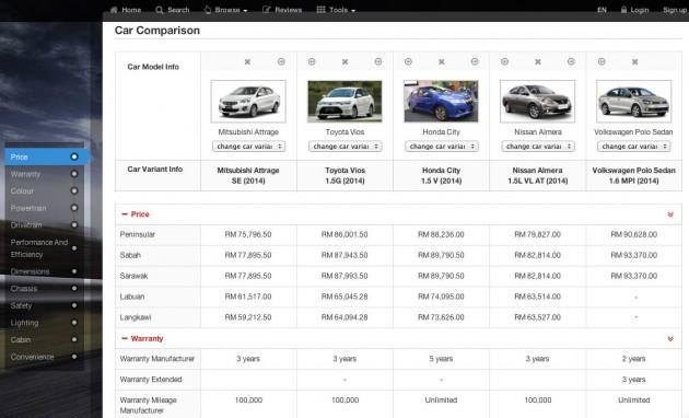 carbase-comparison-4a