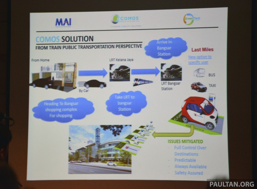 COMOS EV car-sharing programme to launch in August – rent a Twizy, Zoe or Leaf in KL, by the hour Image #246310