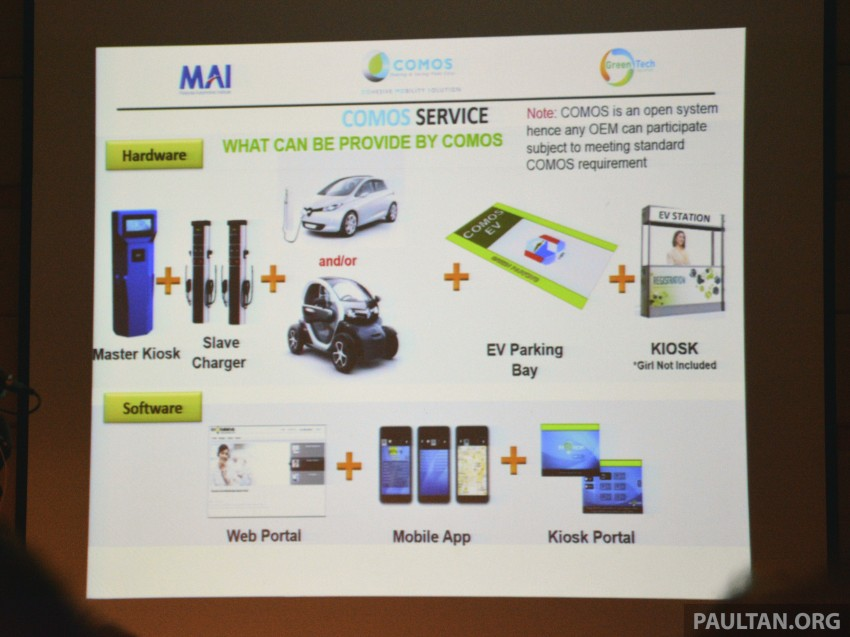COMOS EV car-sharing programme to launch in August – rent a Twizy, Zoe or Leaf in KL, by the hour Image #246312