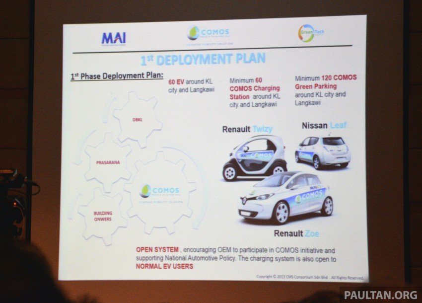COMOS EV car-sharing programme to launch in August – rent a Twizy, Zoe or Leaf in KL, by the hour Image #246320