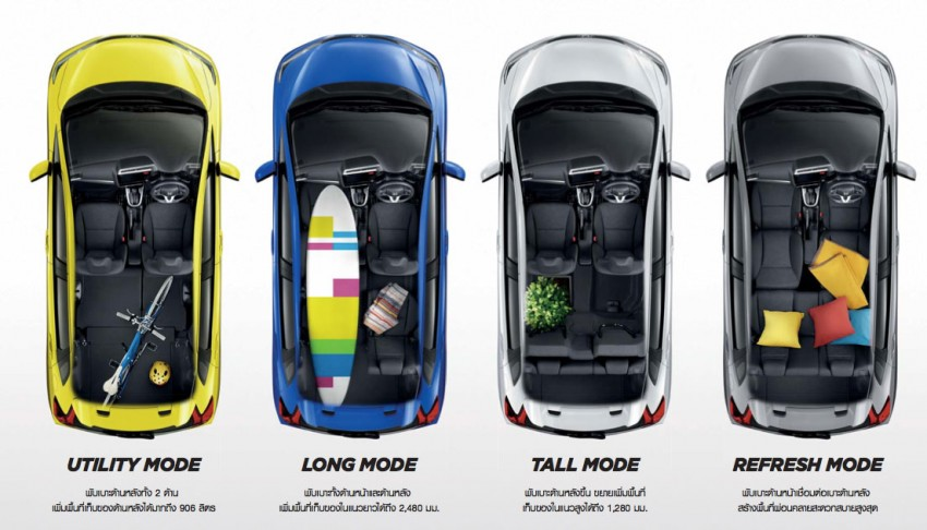 New Honda Jazz launched in Thailand, from RM55,000 Image #249291