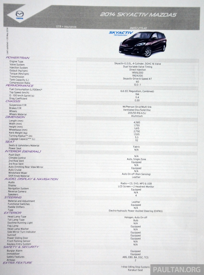 Mazda 5 SkyActiv launched in Malaysia – RM157,279 Image #248701