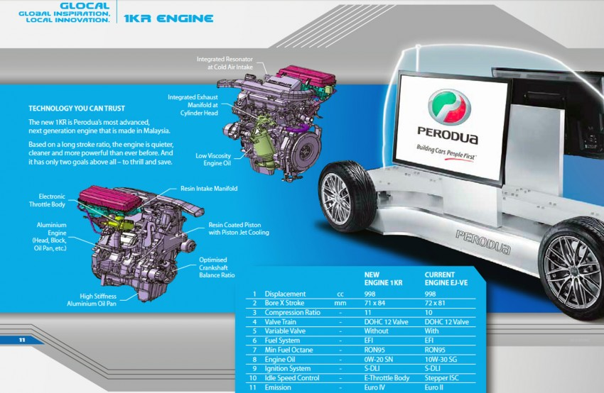 Perodua to build new engine manufacturing plant Image #250590