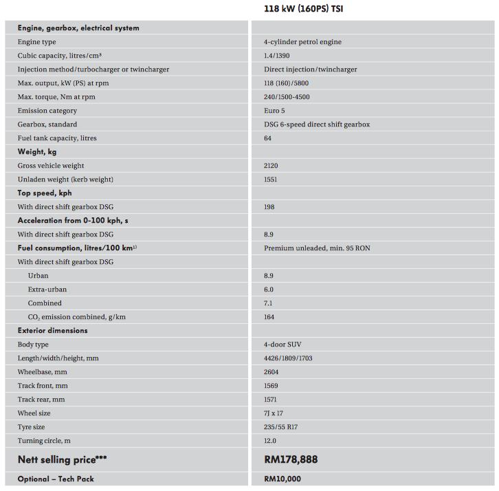 Volkswagen Tiguan 1 4 Tsi Brochure And Price List Appear