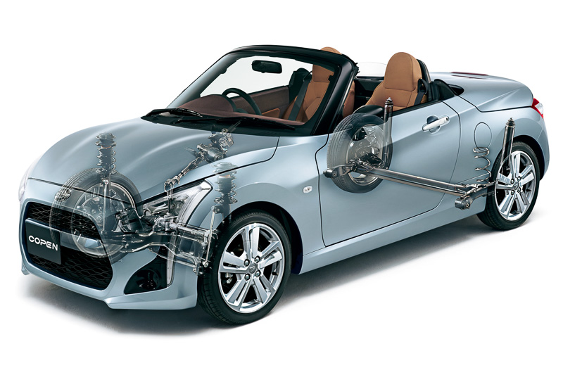 Daihatsu Copen is a customisable little kei roadster Image #254962