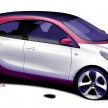 smart forfour, W453, Design