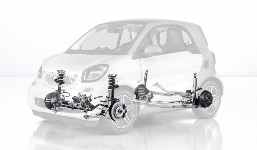 2015 smart fortwo and smart forfour city cars unveiled Image #259430