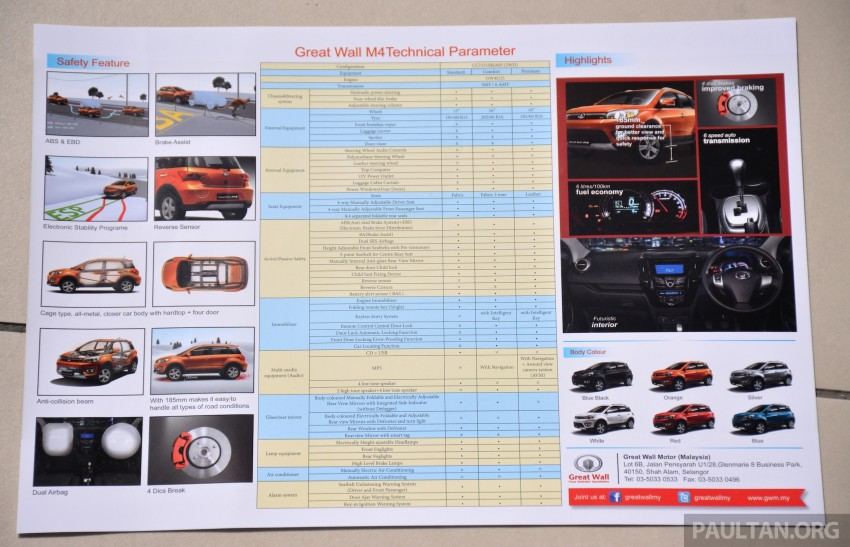 Great Wall M4 SUV – specs revealed, RM45k-RM59k Image #259609