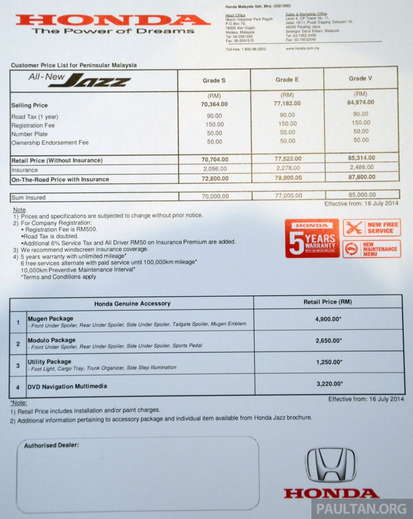 2014 Honda Jazz launched in Malaysia – RM73k-RM88k Image #259080