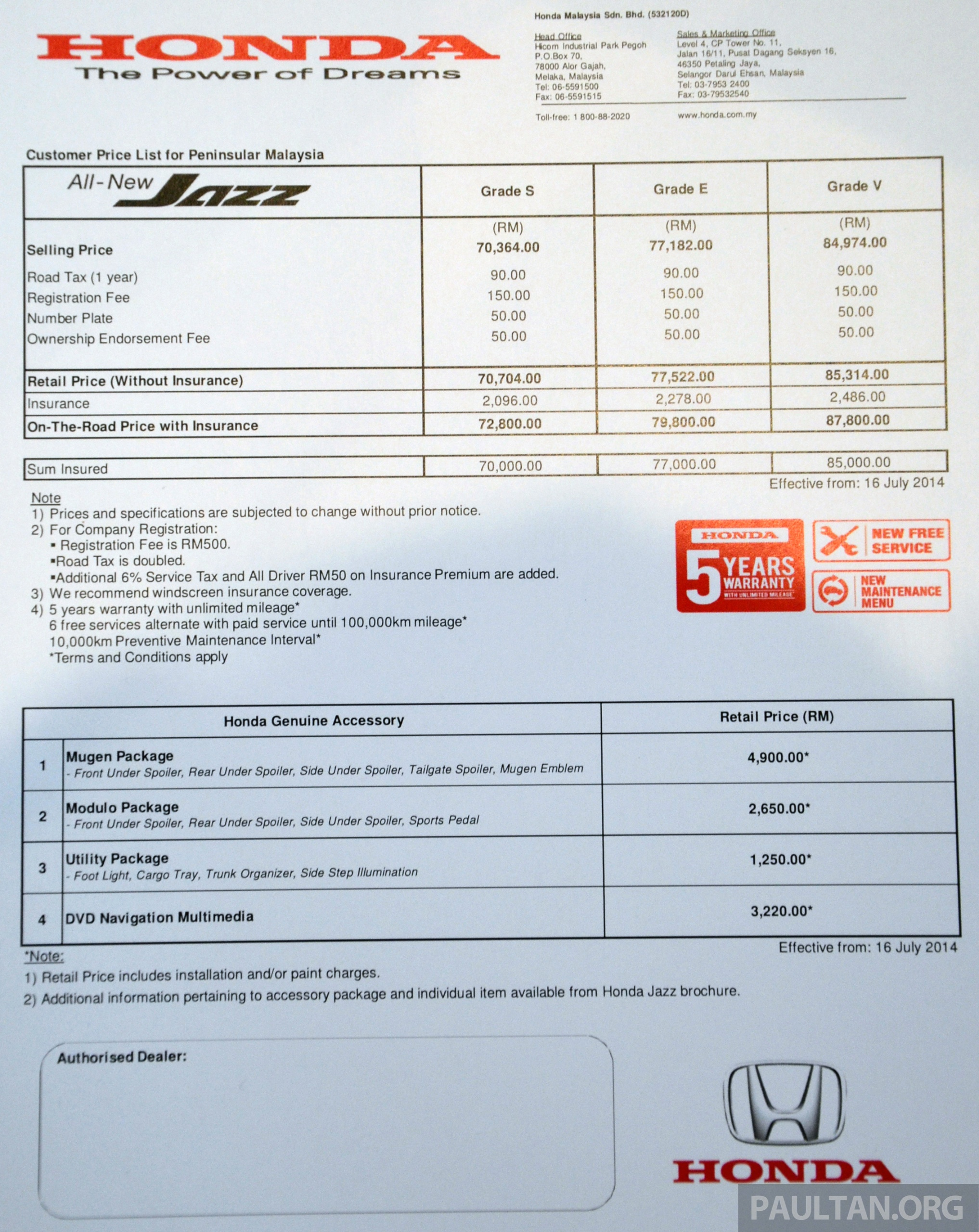 2014 Honda Jazz Launched In Malaysia U2013 RM73k RM88k Image #259080