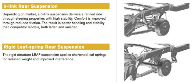 navara-suspension