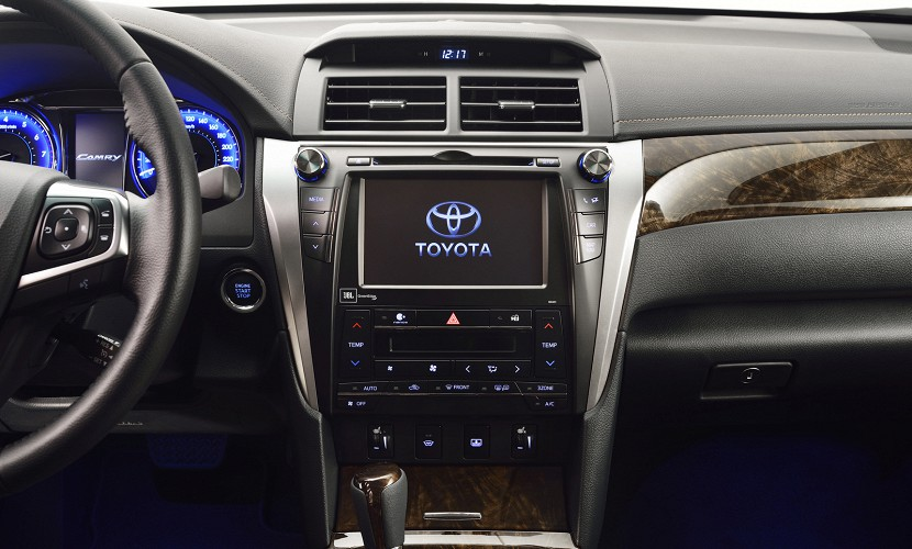 toyota s objectives global automotive industry Toyota's objectives in global automotive industryeconomic  contributionsthe automobile industry is america's largest manufacturing.
