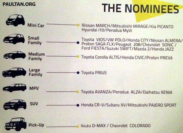 ASEAN-NCAP-GRAND-PRIX-2014