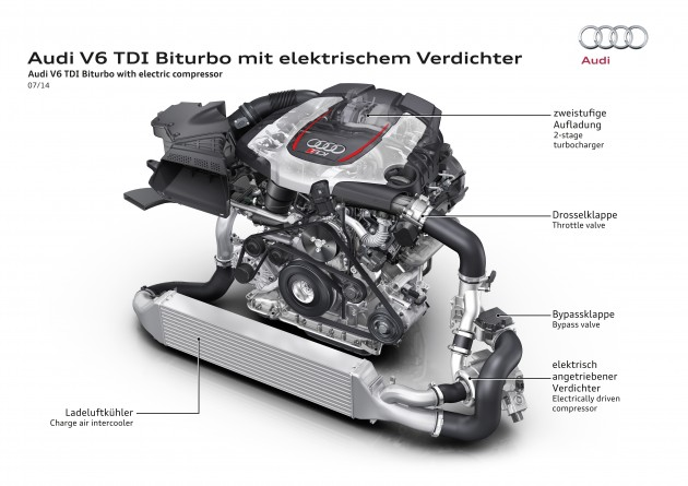 Audi 48 Volt System >> Audi To Add 48 Volt Electrical System To Its Cars