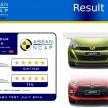 asean ncap axia result plate 2