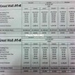 great wall m4 pricelist
