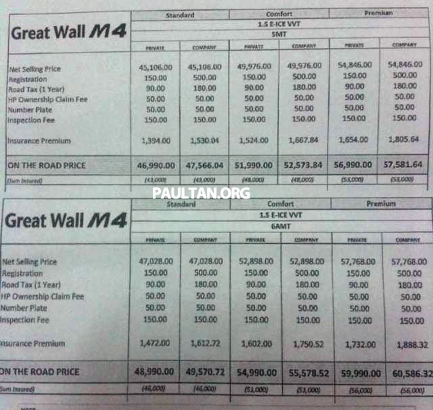 Great Wall M4 – complete price list for variants out Image #261452