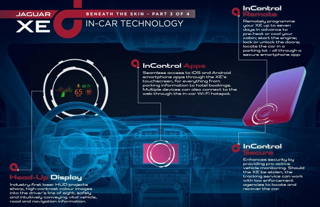 jaguar-xe-in-car-tech
