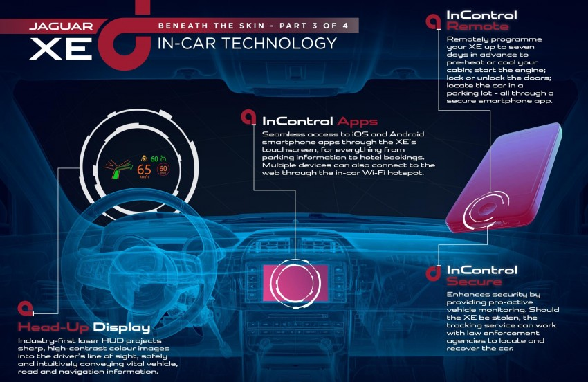 Jaguar XE to get new 8-inch InControl touch-screen Image #264183
