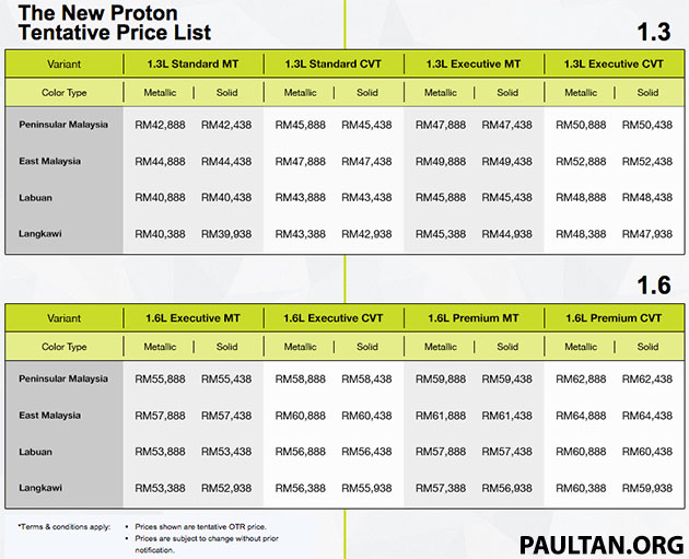 Labuan Car Price List