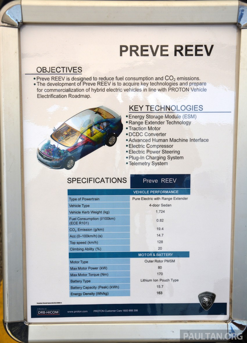 Proton Preve REEV electric car prototype previewed Image #275793