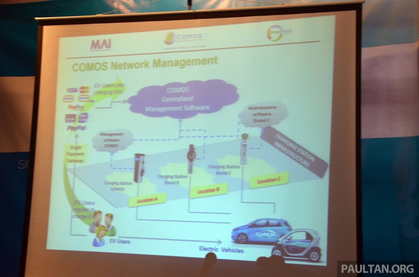 COMOS introduces EV car-sharing programme to the public, official launch to take place next month Image #274298
