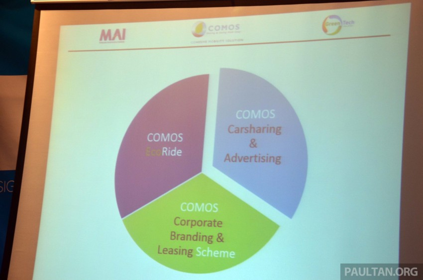 COMOS introduces EV car-sharing programme to the public, official launch to take place next month Image #274305