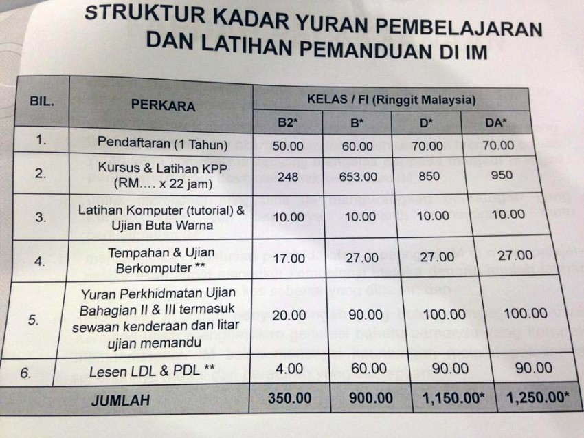 JPJ releases ceiling prices for driving school courses Image #272319