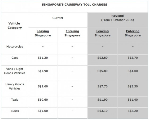 lta-causeway-singapore-new-toll-charges