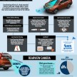 Honda Sensing Your Surroundings Infographic
