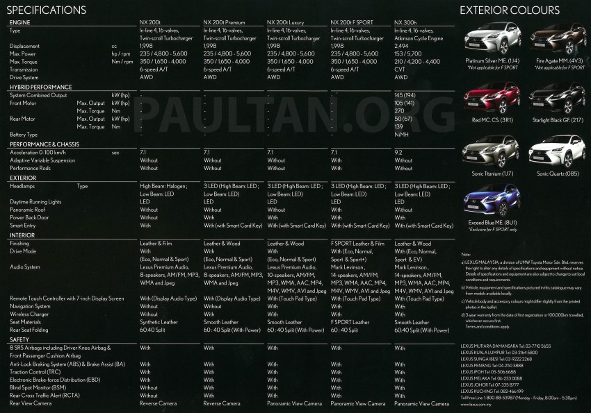 Lexus NX SUV – Malaysian estimated prices released, open for booking, 2.0 Turbo & Hybrid, from RM300k Image #281091